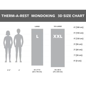 Therm-a- Rest MondoKing 3D Self-Inflating Mattress Size Chart
